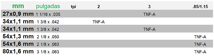 SINUS TNF A TABLA 1.PNG