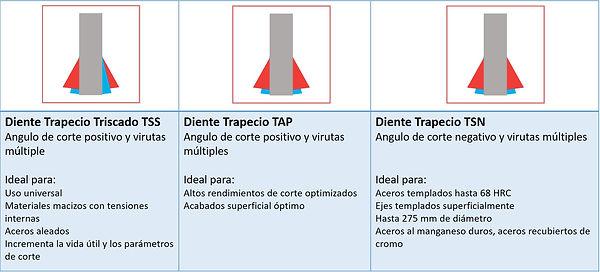 TIPOS DIENTES METAL DURO 1.1.jpg