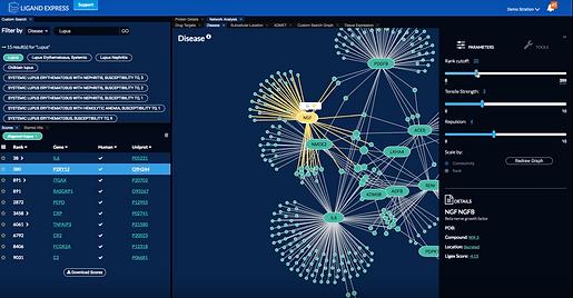 LigandExpress_NetworkGraph.png