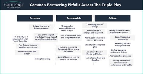 Pitfalls1.png
