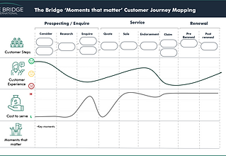 Customer Journey.png