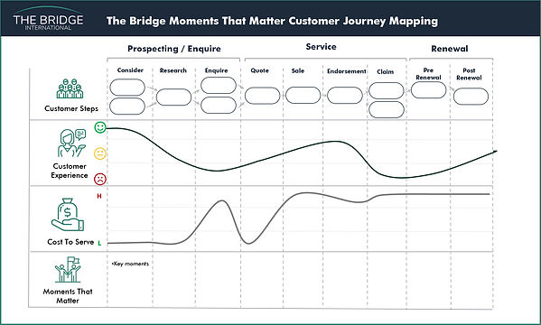 Customer Journey1.png