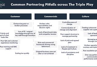 Pitfalls.png
