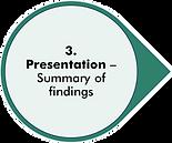 3. Presentation.png