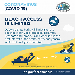 beach access limit.png