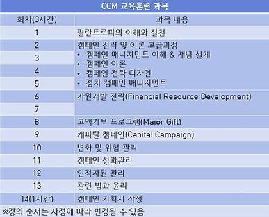 CCM 교육훈련 과목.jpg