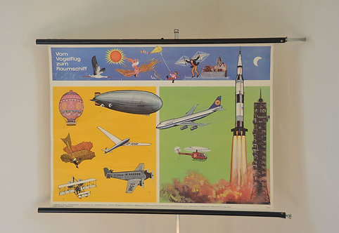 Vintage schoolkaart over de evolutie van de luchtvaart