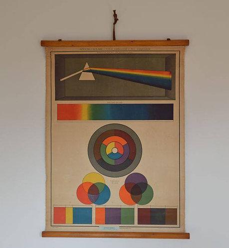 Italiaanse schoolkaart over het kleurenprisma en menging van kleuren
