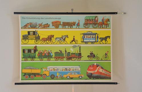 Vintage schoolkaart over de evolutie van het transport