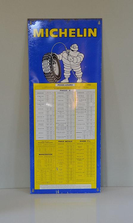 Metalen reclamebord van Michelin met info voor bandenspanning, 1966