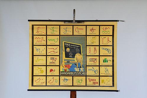 Decoratieve schoolkaart over de verschillende handsteken bij het breien