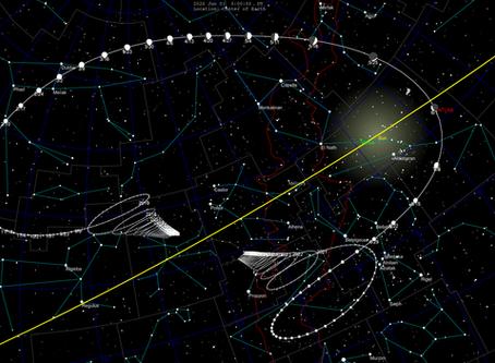 Atlas  se acerca al SOL