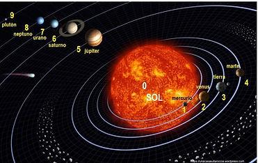 sistema solar.jfif