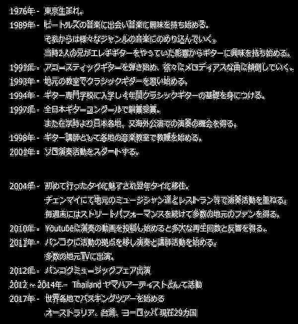 松村信行プロフィール