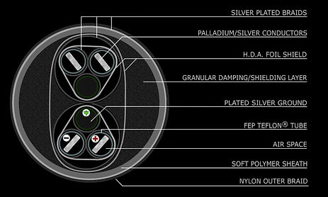 Stage III TRITON Schematic with text_1.j