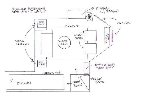 english-basement-apartment-layout