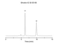 Ion chromatography on Shodex IC SI-35 4D with XAMS suppressor