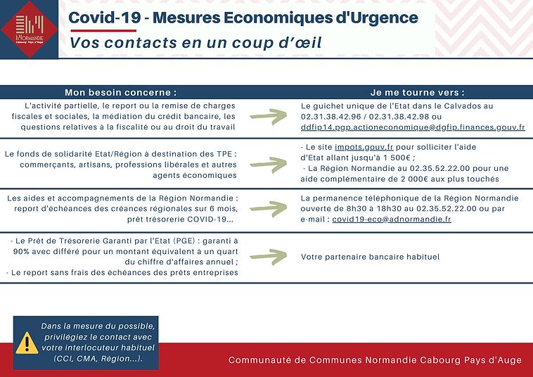 Contacts Mesures Economiques d'Urgence .