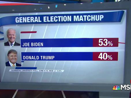 Sleepy, Creepy Joe Leads Trump in Polls – Nonsense!