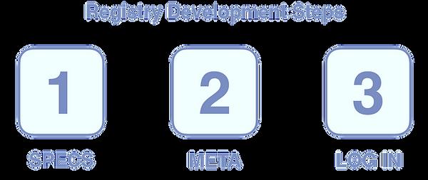 HYBRID-Development-Steps_edited_edited.p