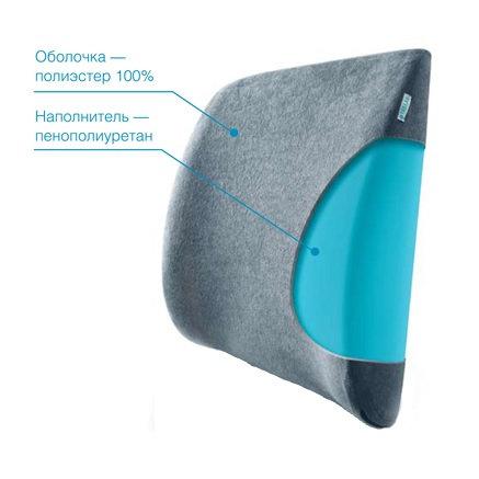 Ортопедическая подушка под спину TRELAX Spectra арт. П04