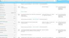 Проиндексированы материалы BTCI-19 в Scopus