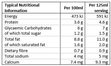 Nutr Info - unsweetened yoghurt.png