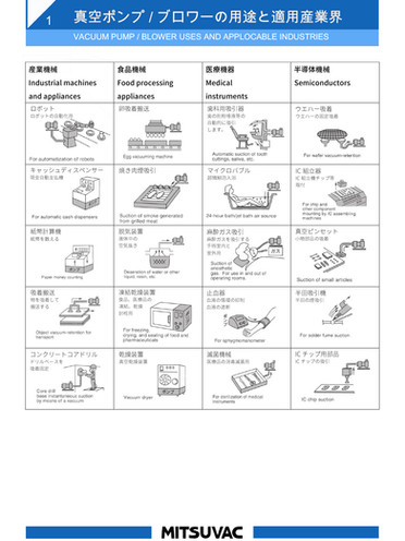 01.用途と適用産業界