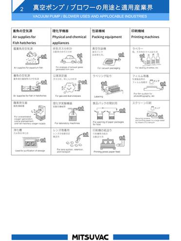 02.用途と適用産業界