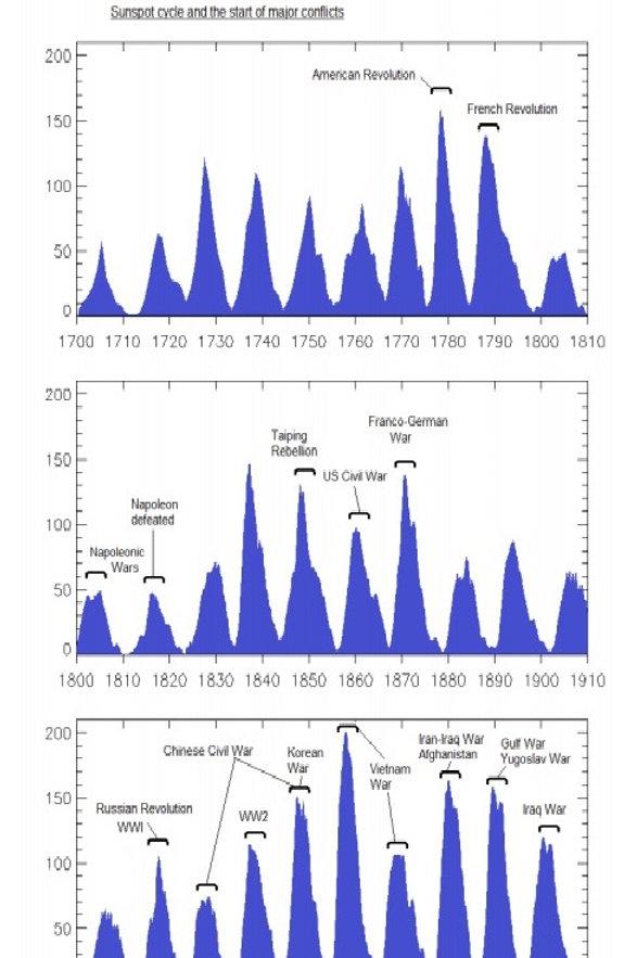 solar max cycle.jpg