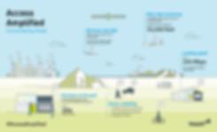 548599_viasat_2_service_launch_infograph