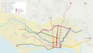 Aracaju - BRT