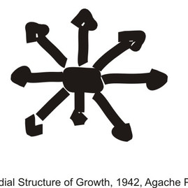 Radial-Structure-1.jpg