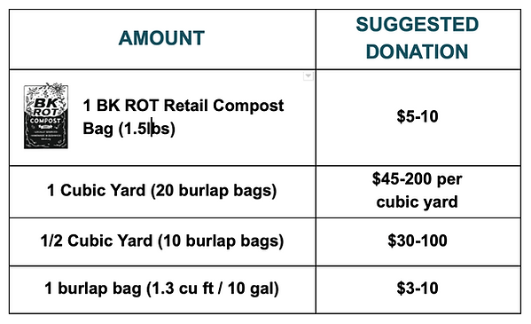 Compost Prices