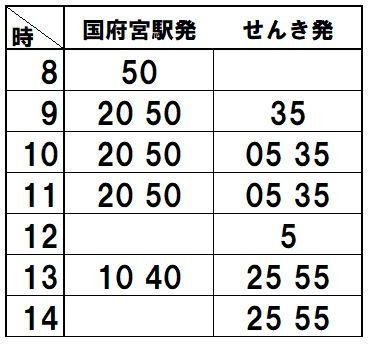 臨時バス時刻表20210108.JPG