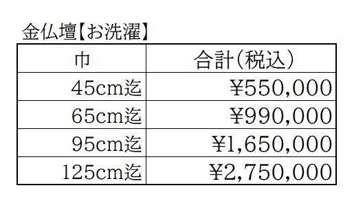 仏壇お洗濯価格表
