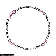 CONFIDENCE IN SELF.jpg