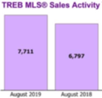Sales Activity.png