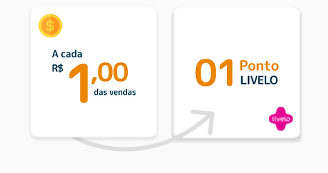 Livelo.PNG
