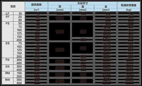 Kubota MBR產品一覽表.png