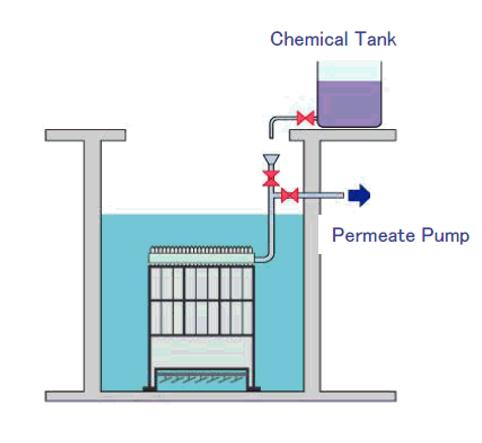chemical tank.png