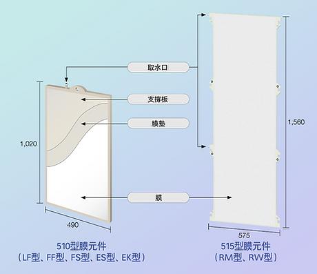 03Kubota MBR膜片構造.png
