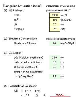 表1-2 Soluble 不結垢.jpg