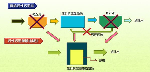 flow(1).jpg