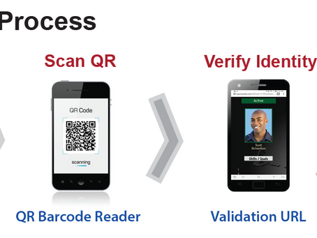 Mobile ID Now Enables Anyone, Anywhere to Verify a Person's Identity  by Scanning a Validation QR Ba
