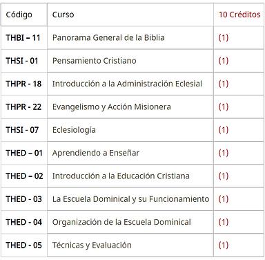 Cursos Dop Educacion C.png