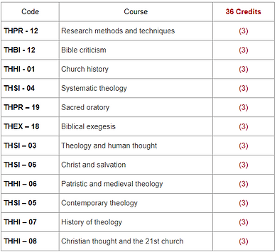 Master of Science in Christian thought