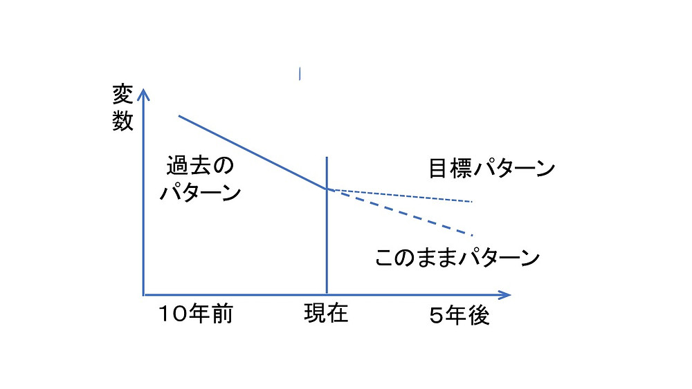 fig-1