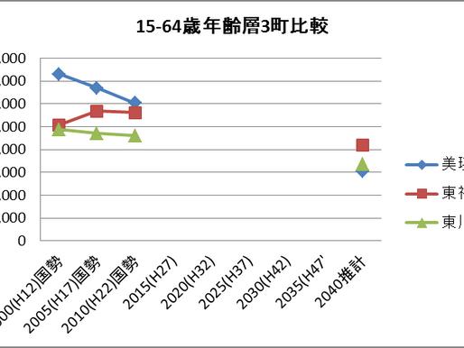 第4報. 3町の年齢層別人口の詳細な分析