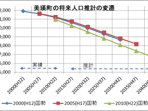 第2報. 美瑛の人口減少、前回調査から加速